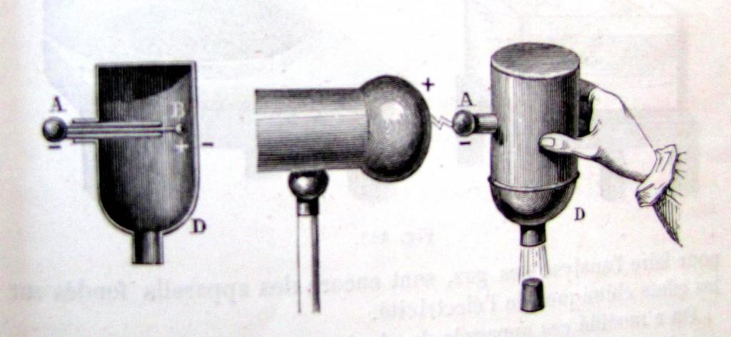 Pistolet de Volta. Adolphe, Ganot. Traité élémentaire de physique. Paris: L'Auteur-Editeur, 1860.Fig. 446 et 447. Cote 45253