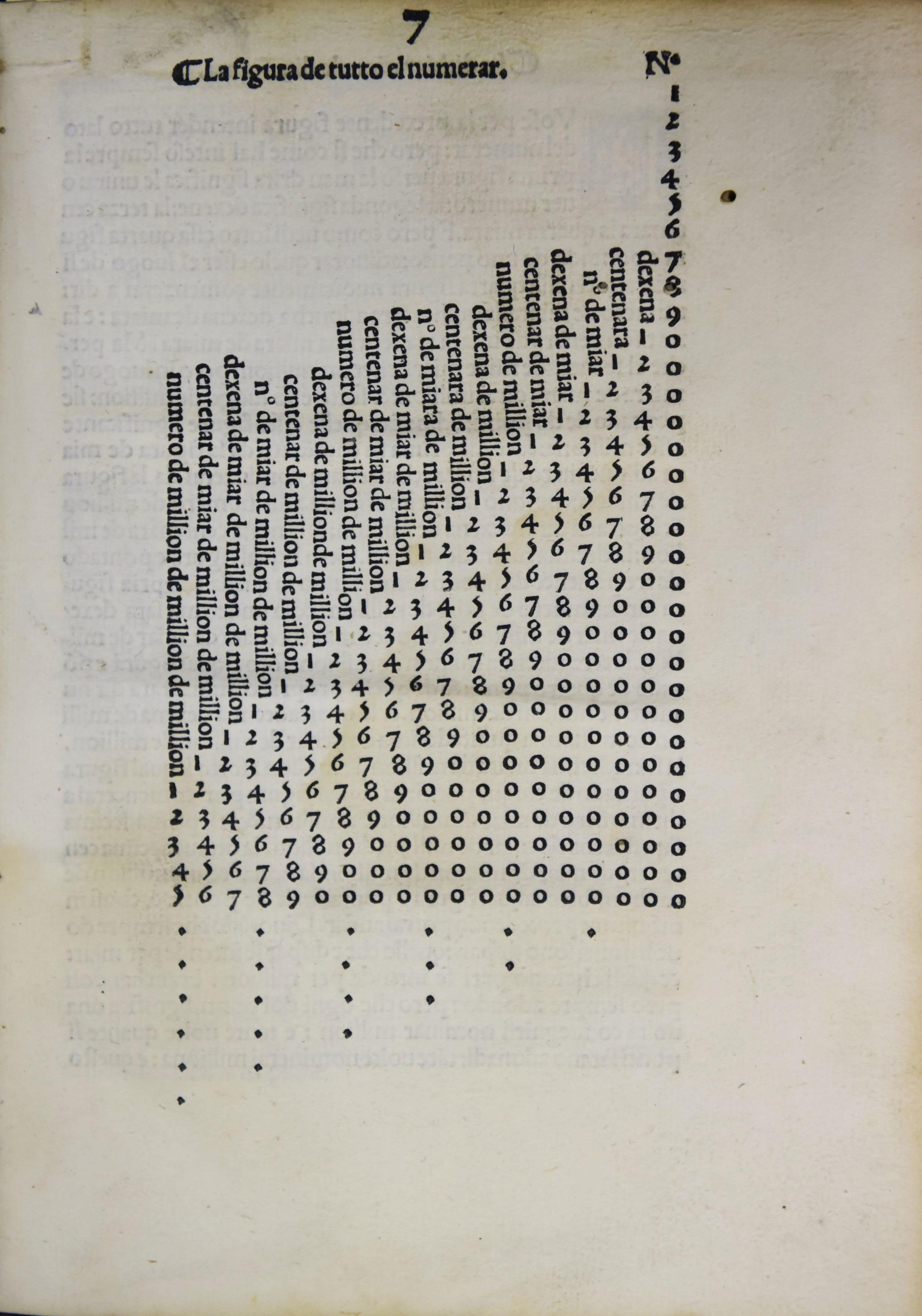 Libro de abacho 4