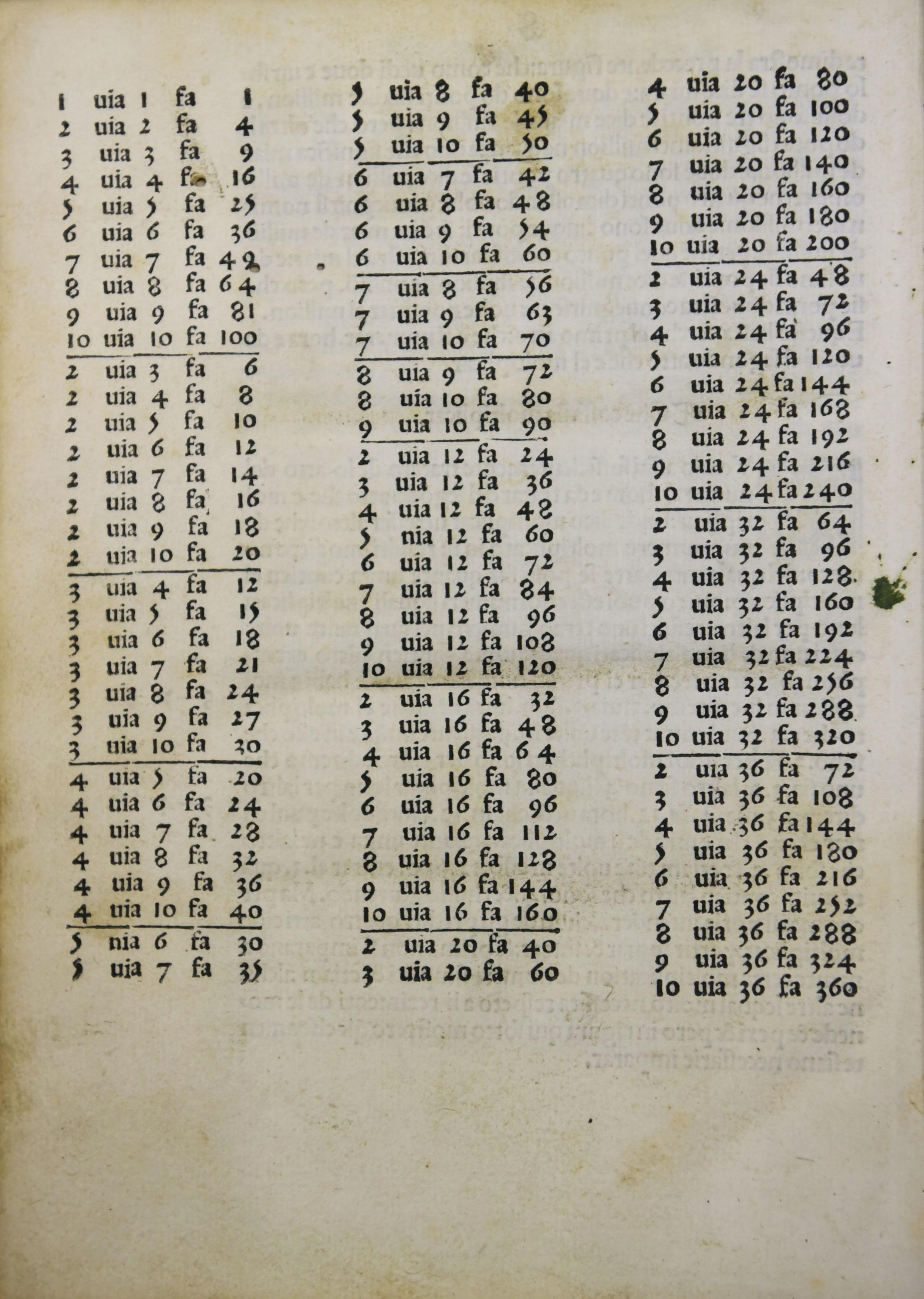 Libro de abacho 5