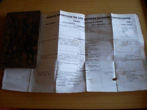 Una de las tablas sinópticas de los autores latinos y castellanos que incorpora el ejemplar, desplegada