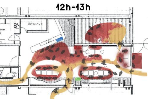 Schéma de programme actantiel, caféteria de L'ENSAG entre 12h et 13h réalisé par Franz Alex le 22 mai 2017