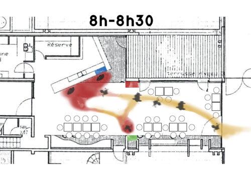 Schéma de programme actantiel, caféteria de L'ENSAG entre 8h et 8h30 réalisé par Franz Alex le 22 mai 2017