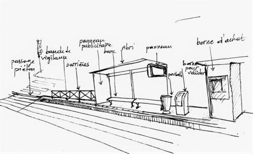 Vue perspective schéma de l'arrêt de Tram Chavant