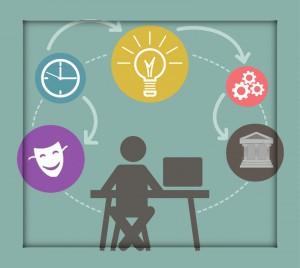 HumanitiesManagement