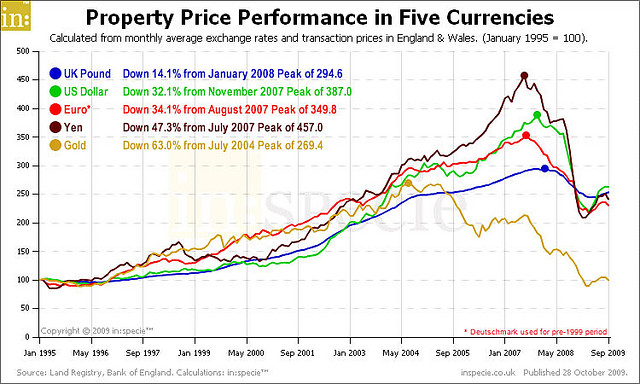 Inflation (licence Creative Commons Paternité, Pas d'utilisation commerciale, pas de modification ; source FlickR)