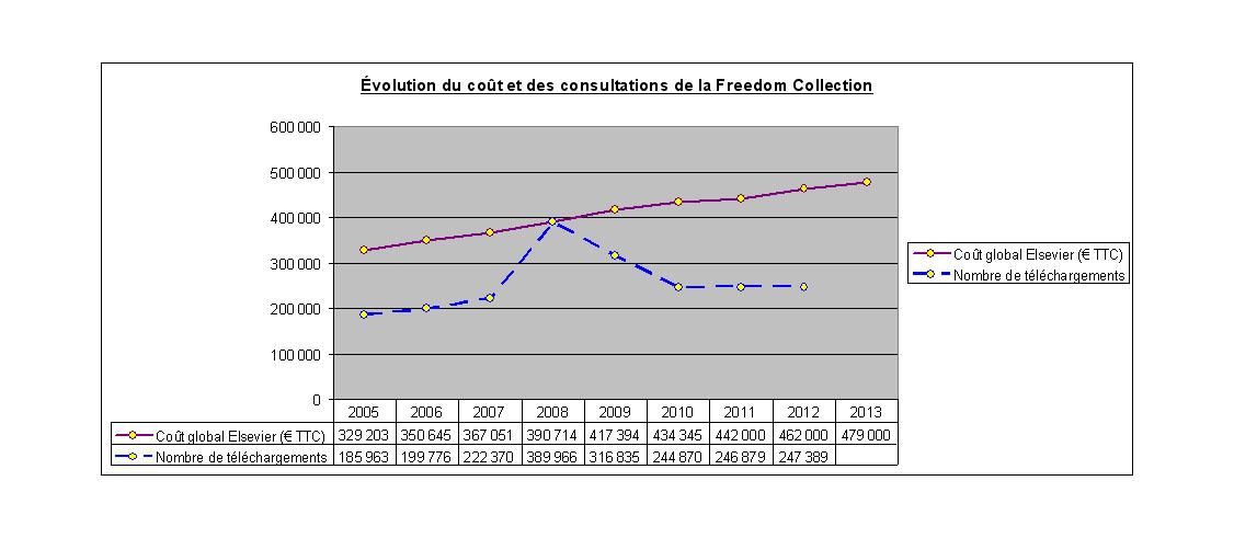 Elsevier2005-2013