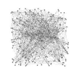 Abbildung 18: Gephi zeigt die erste Visualisierung der Daten als Würfel an.