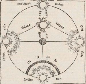 Charles de Bovelles, De sapiente. Quelle: Gallica, Bibliothèque nationale de France, département Réserve des livres rares, RES-R-155
