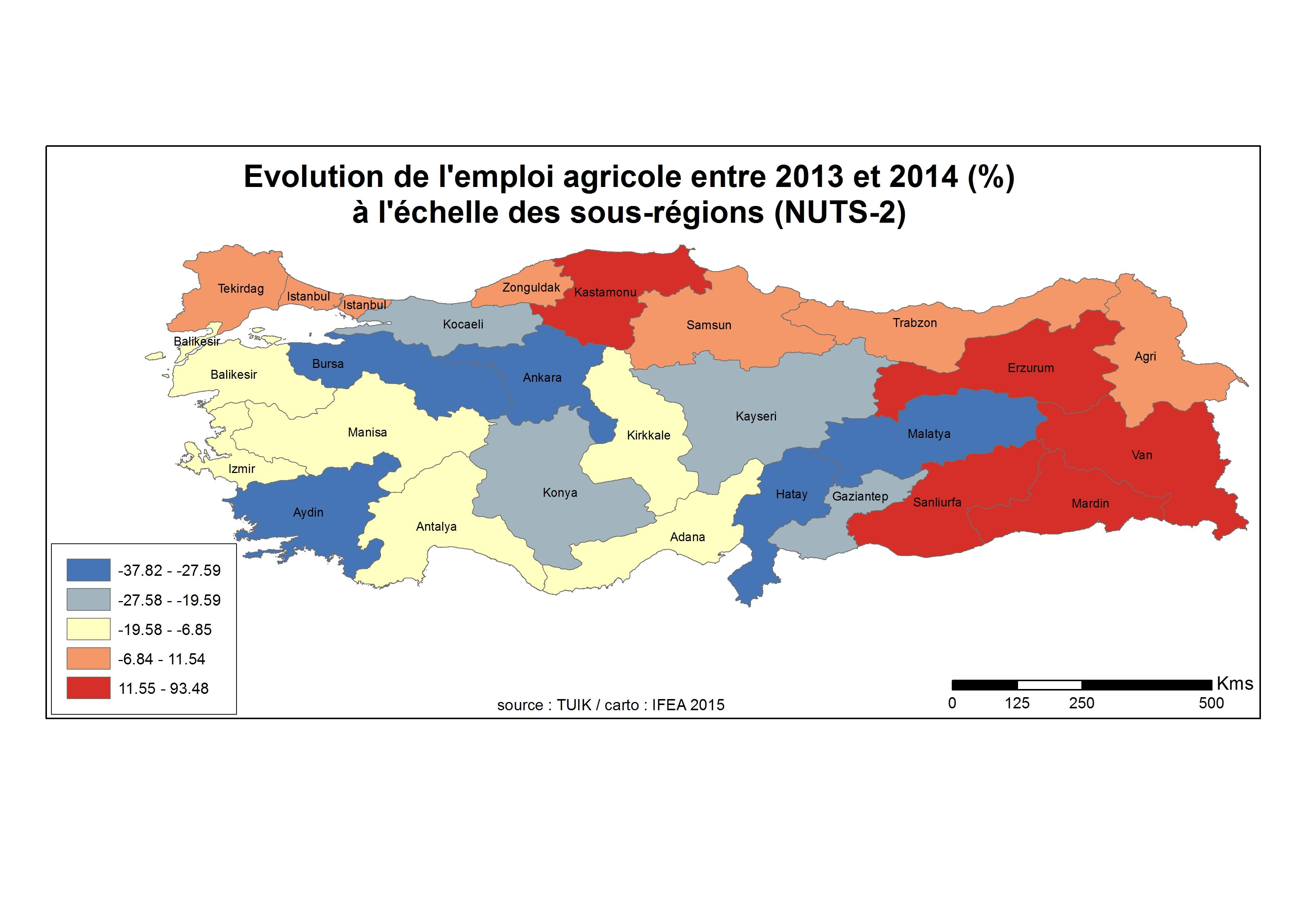 jfp_istihdam2014_agricole2