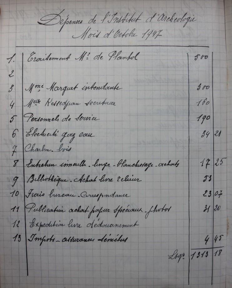 Page du cahier des comptes de l'IFAI pour l'année 1947, avec la mention du « Traitement de Mr de Planhol » (source : archives IFEA, Dossier 11)
