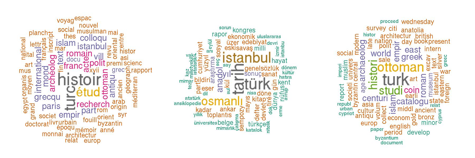 Nuages de mots d'après les titres en français, turc et anglais. CC BY 4.0 Strupler