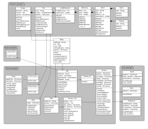 class_diagram_bilbo