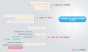 Le_rapport_au_corps_à_travers_le_soin_1