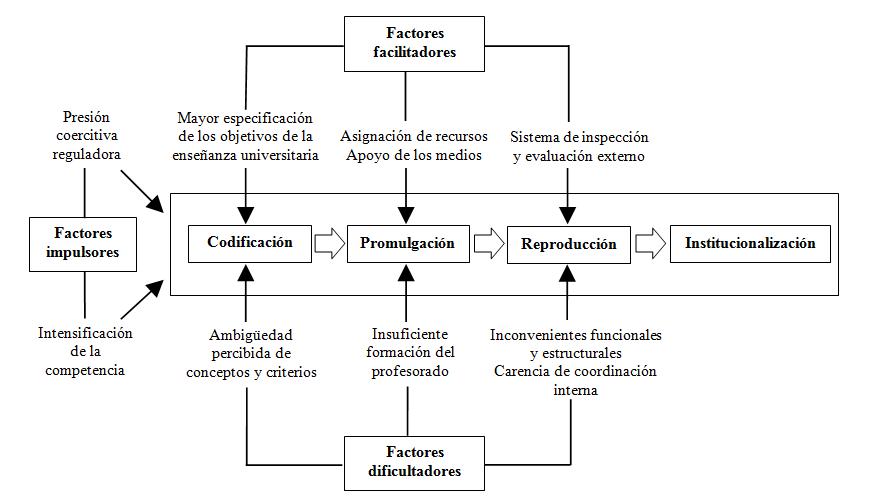 gonzalez_formacion_competencias
