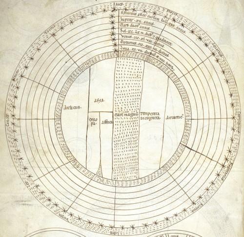 Kosmosdarstellung aus British Library, Harley 2799, fol. 242r (http://www.bl.uk/catalogues/illuminatedmanuscripts/ILLUMIN.ASP?Size=mid&IllID=17378)