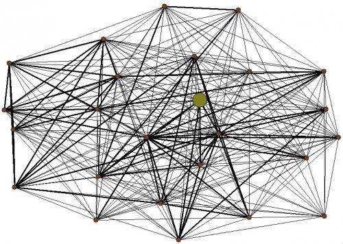CC Galería Gráfica de Redes Personales