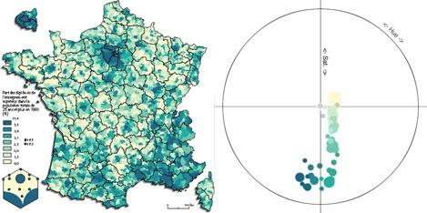 Exemple d'utilisation de l'outil de visualisation des relations et proportions colorées d'une image