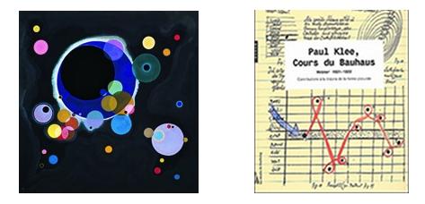 W. Kandinsky, Einige Kreise, 1926, Huile sur toile – 100,5 x 80,5, Guggenheim Museum, New York. Solomon R. Guggenheim Founding © ADAGP, Paris 2009 (g.) etPaul Klee, Cours du Bauhaus, 1921-1922, édition moderne par Hazan, Paris, 2004 (d.).