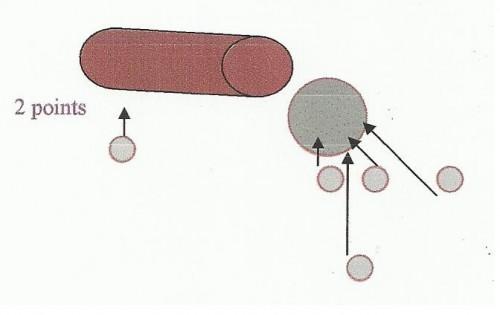 Figure 3, schéma fourni par Jean-Philippe Joly