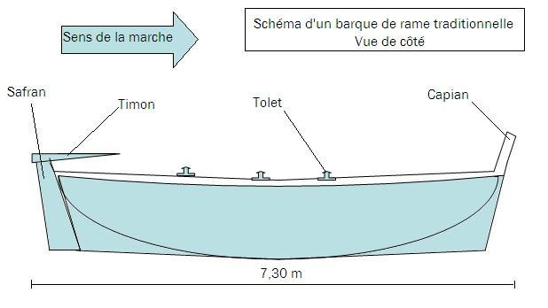 Schéma d'Alain Elias