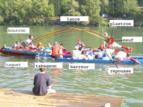 Scène de joutes lyonnaises, photographie du site ffjsn