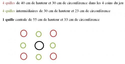 Disposition des quilles, schéma fourni par Marité Bourdon
