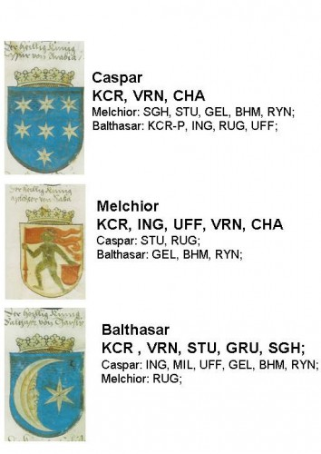 The coats of arms of the Three Magi. Attributed to different Magi in different armorials