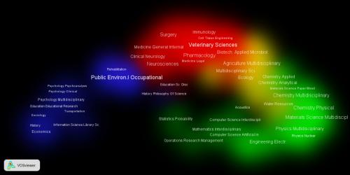 Mapa das ciências do Brazil 2012