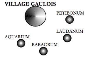 La collection d'Astérix n'envisage jamais la «quadrature« romaine du «cercle» gaulois irréductible.