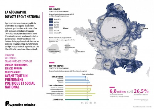 La géographie du vote Front National Source : Prospective urbaine.