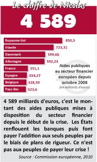14_aides_aux_banques