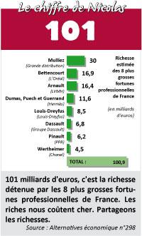 16_les_riches
