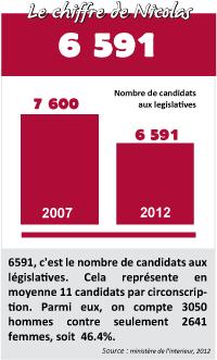 2.36_legislatives