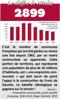 32_communistes