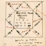 Horoskop_Menius