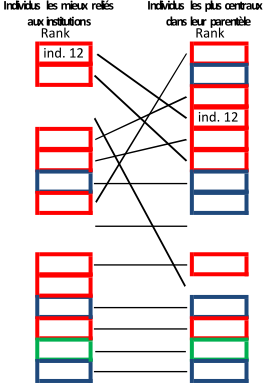 tab4-Garrote