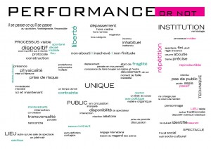performanceornot