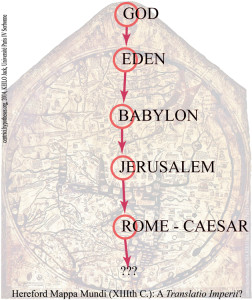 Figure 2:  Hereford Map and the Tranlatio Imperii, transfer of Rule, from God to Jerusalem and then Rome