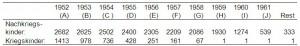 Anzahl der Untersuchungsbögen je Untersuchungsjahr, getrennt nach Kohorte (kumuliert)