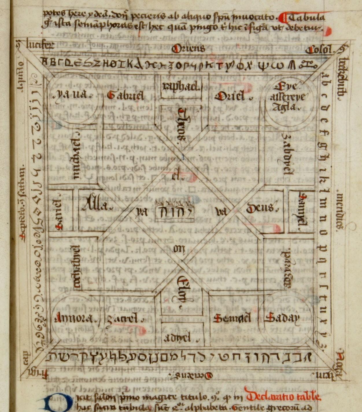 La Tabula Semamphoras dans la Summa sacre magice (1346) de Bérenger Ganell