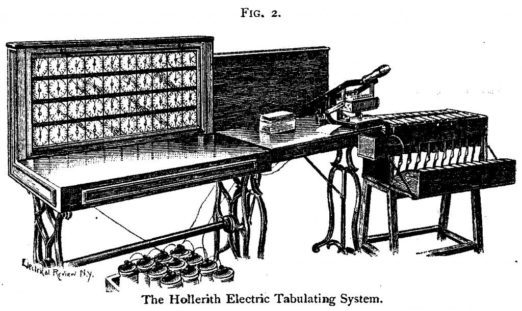 Le système Hollerith (1889)