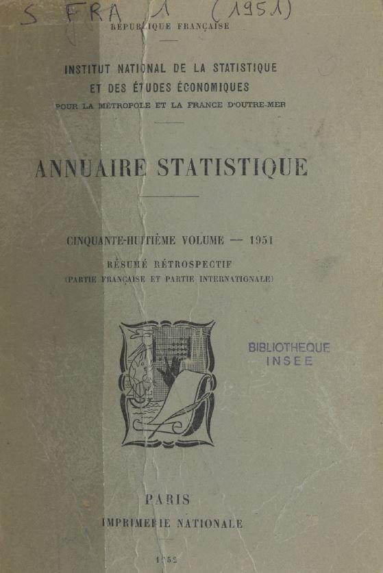 Annuaire 1951