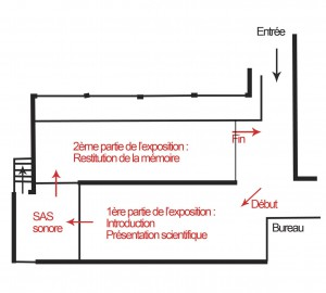 Plan_expo_circulation