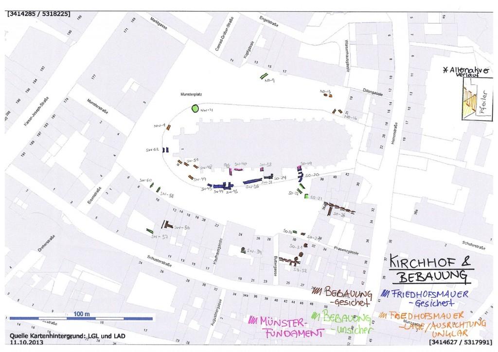 Abb. 12. Kirchhof und Bebauung (Renn 2014)