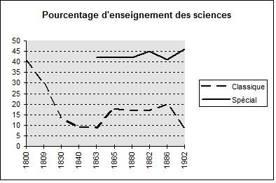 SciencesAu19e
