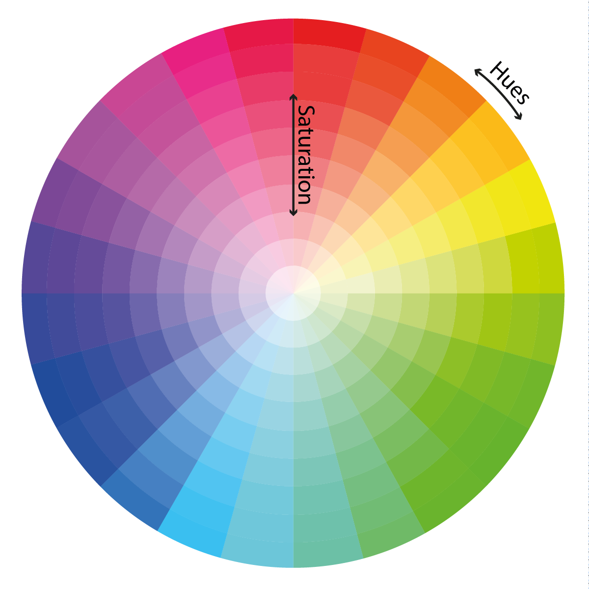 Vers l harmonie d une palette couleurs compl mentaires - Couleur complementaire du vert ...