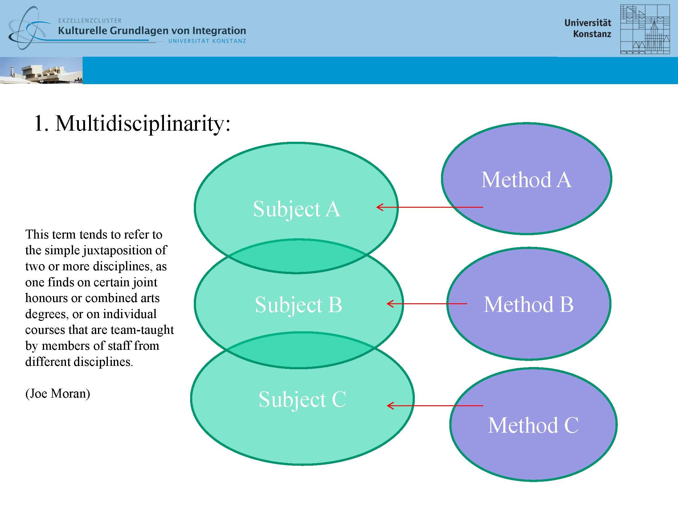 Interdisziplinarität_Ittingen_Workshop_ENGLISH_Seite_1