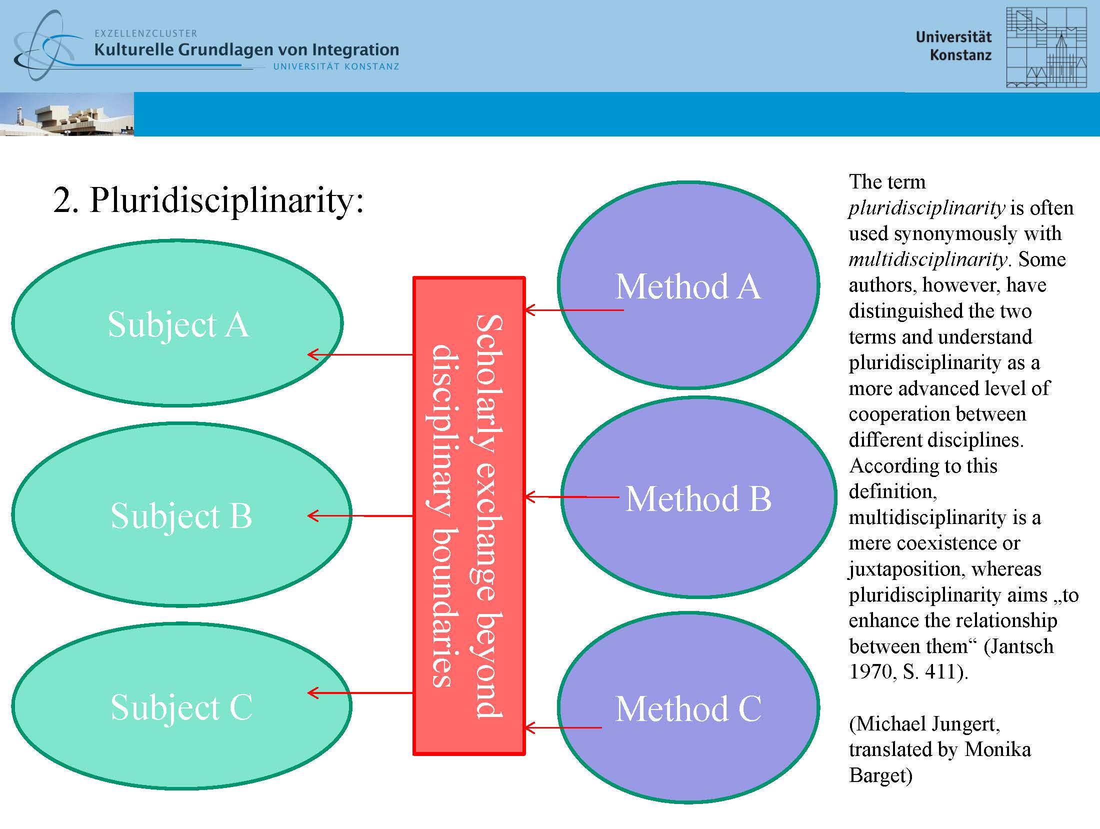 Interdisziplinarität_Ittingen_Workshop_ENGLISH_Seite_2