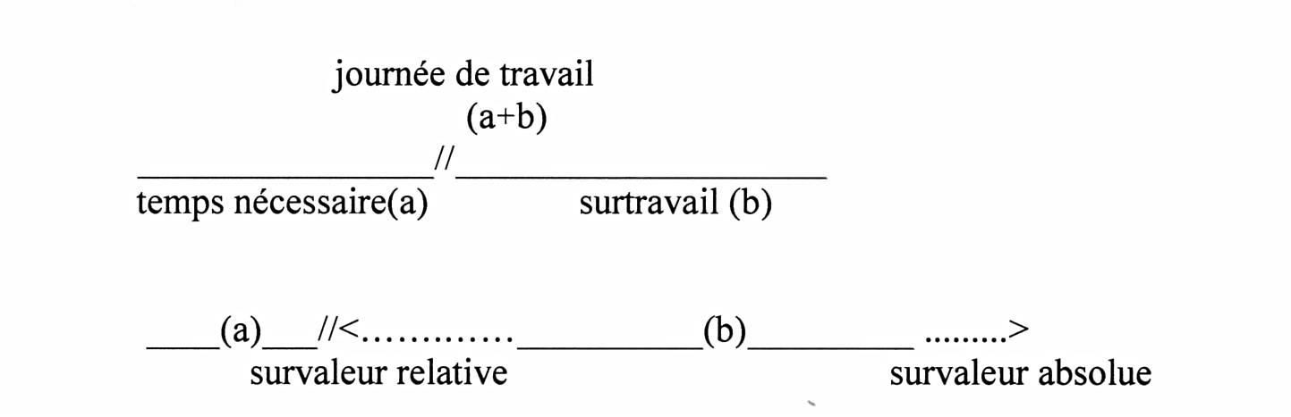 2) Les conditions d'une éthique de la rencontre-la rencontre comme dépassement de l'opposition.Le devoir - Cours de philosophie - Ma Philo.net - Aide.