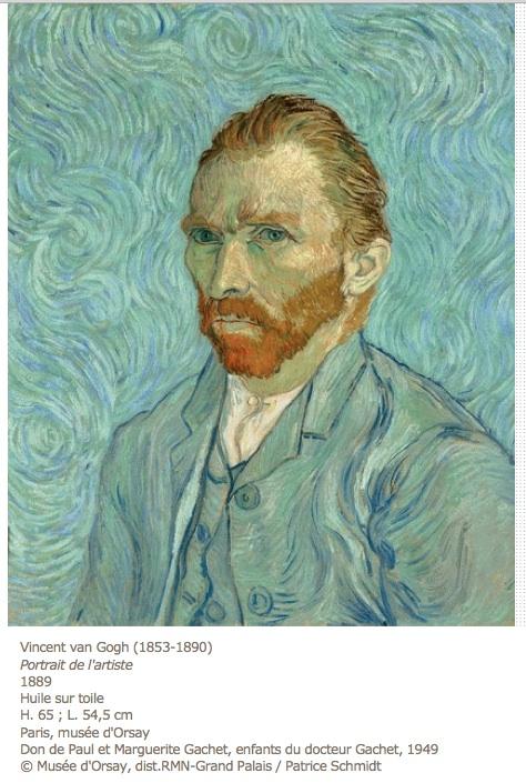 Un exemple de copyfraud : le Portrait de l'artiste de Vincent van Gogh sur le site d'Orsay, suivi de la mention « © Musée d'Orsay, dist.RMN-Grand Palais / Patrice Schmidt »